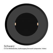 Audioanschlüsse am Computer / PC für Mehrkanal-Sound haben ebenfalls ein Farbschema. schwarz für die hinteren Lautsprecher